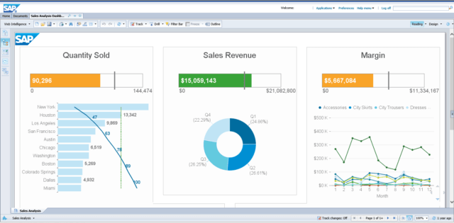SAP business object, analyse décisionnelle