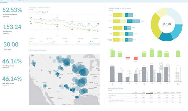 https://www.acxias.com/wp-content/uploads/2020/10/Capture-SAP-analytic-cloud.jpg